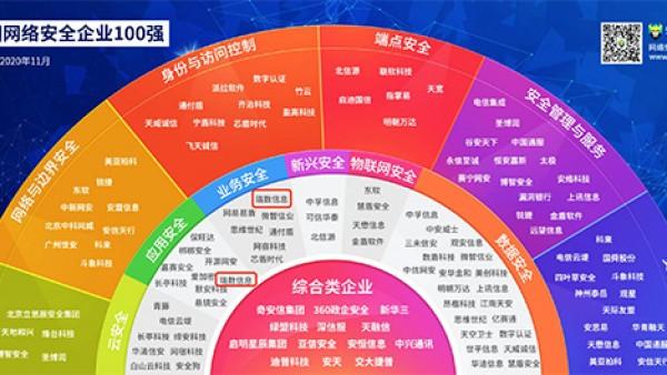 瑞数信息入选2020中国网络安全企业100强