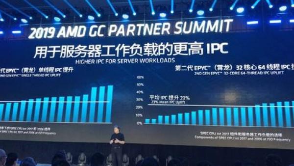 台积电5nm良率已达50%:苹果A14、麒麟1000、AMD Zen4加速推进