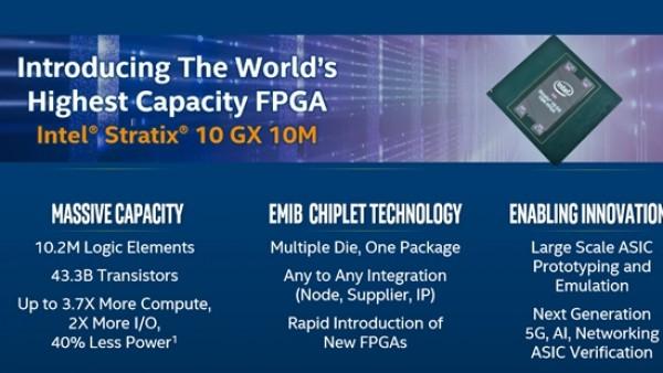 Intel发布全球容量最大FPGA:14nm 443亿晶体管超AMD 64核霄龙
